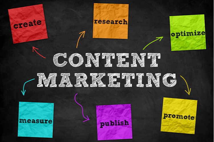 Content Marketing in times of Disruption