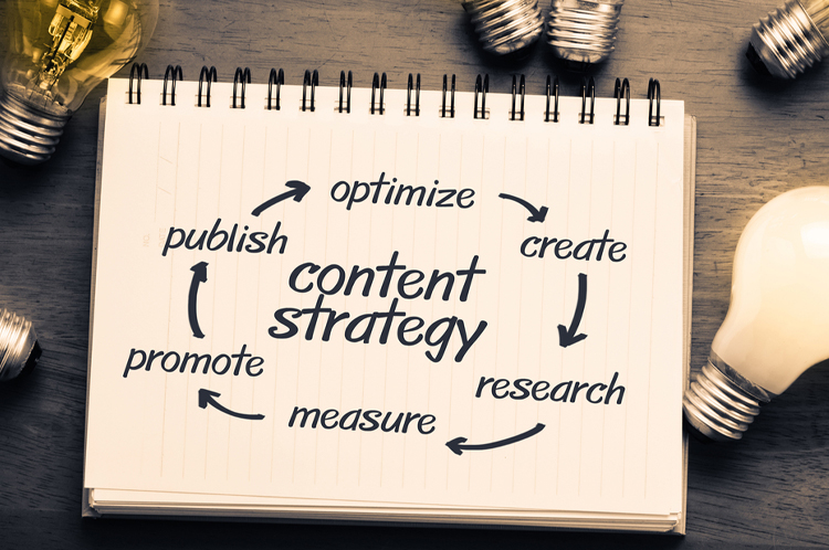creating content for marketing campaign