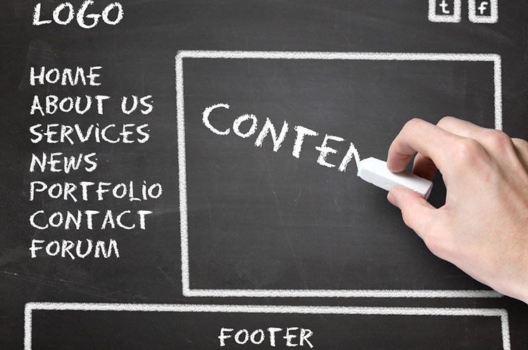 steps to create best content for website2